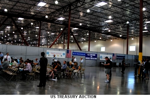 US Treasury Auction
